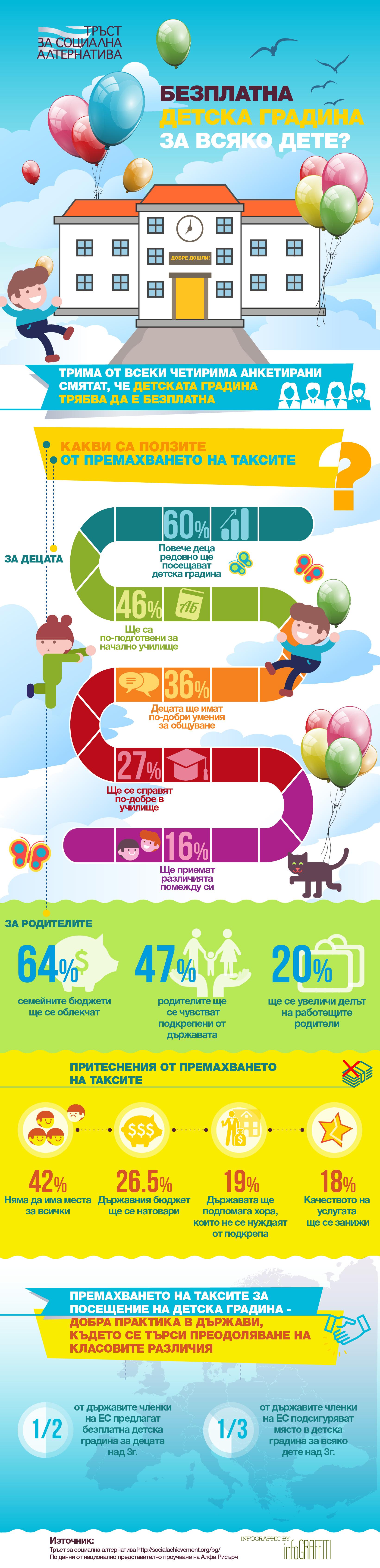 TSA Preschool Education Infographic Final